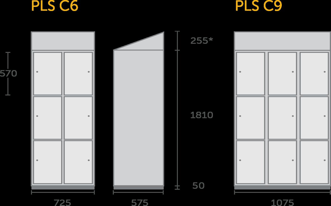 plc-dimensions